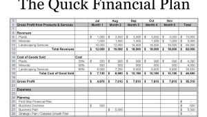 Free Financial Plan Template for Small Business Small Business Finance Template Sanjonmotel
