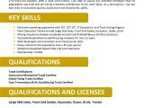 Free Mining Resume Templates We Can Help with Professional Resume Writing Resume
