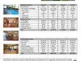 Free Mortgage Flyer Templates Loanproposals Com Lead Management Landing Pages Open