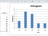 Frequency Table Template Histograms Real Statistics Using Excel