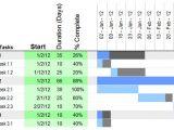 Gannt Chart Template Excel 30 Gantt Chart Templates Doc Pdf Excel Free