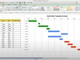 Gant Chart Templates Use This Free Gantt Chart Excel Template