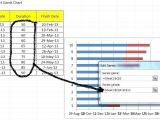 Gantt Chart Excel Template 2012 Making Gantt Chart In Excel Ereads Club
