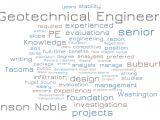 Geotechnical Engineer Resume News