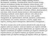 Gis Engineer Resume top 8 Gis Engineer Resume Samples