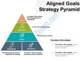Goal Pyramid Template Aligned Goals Strategy Pyramid Powerpoint Slide Ideas