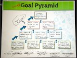 Goal Pyramid Template How to Define A Branding Goal and Strategy