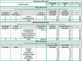 Golf tournament Budget Template Planning Guide Golf tournament Planning Center
