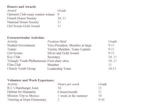 Grade 12 Student Resume 12 High School Resume Examples for College Admission
