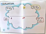 Graphic Recording Templates Evaluation Template by Anne Madsen Drawmore Graphic