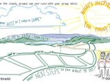 Graphic Recording Templates Graphic Recording Archives Drawing Change