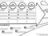 Graphic Recording Templates How Graphics Facilitate Strategic Work Fuselight