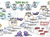 Graphic Recording Templates Metaphor and Graphic Recording Fuselight