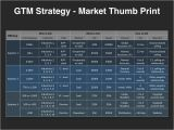 Gtm Plan Template Go to Market Strategy Planning Template Download at Four