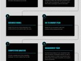 Guy Kawasaki Powerpoint Template Guy Kawasaki the Only 10 Slides You Need In Your Pitch