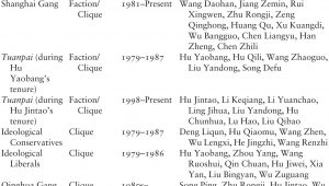 Hao Xiang Chi Invitation Card the Politics and Practice Of the Core Leader Part Ii