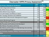 Hipaa Risk Analysis Template 24 Images Of Hipaa Risk assessment Template Leseriail Com