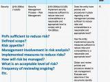 Hipaa Risk Analysis Template Hipaa Risk Analysis Template Sampletemplatess