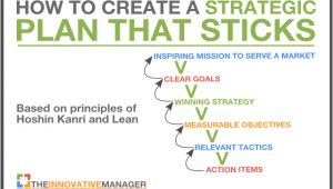 How to Create A Strategic Plan Template How to Create A Strategic Plan that Sticks and isn 39 T