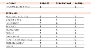 How to Make A Budget Plan Template A Beginner 39 S Guide to Making A Budget for People who Can