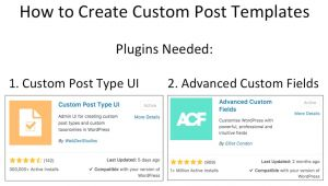 How to Make A Template In WordPress How to Create Custom Post Templates In WordPress Youtube