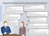 How Will A Resume Help You During the Job Interview Medical Job Interview Questions and What they Really Mean