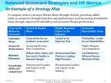 Hr Scorecard Template Free Download 9 Dashboard Excel Templates Exceltemplates Exceltemplates
