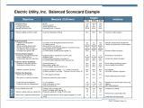 Hr Scorecard Template Free Download Grosszugig Business Scorecard Vorlage Bilder Beispiel