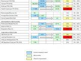 Hr Scorecard Template Free Download Hr Metrics Template Haydenmedia Co