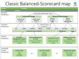 Hr Scorecard Template Free Download Production Scorecard Template Manufacturing Scorecard