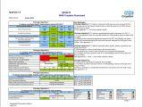 Hr Scorecard Template Free Download Supplier Report Card Template 273430 Hr Scorecard Template