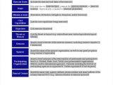 Hseep Templates Hurricane Tabletop Exercise Powerpoint Netztipps org