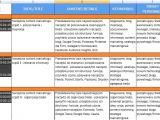 Hubspot Editorial Calendar Template Narzedzia Content Marketingu Czesc Iii organizacja