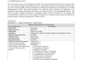 Idiq Contract Template Appendix G Example Idiq Contract Language Indefinite