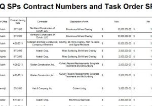 Idiq Contract Template Construction tools Idiq