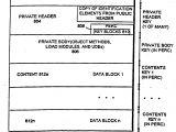 Illinois Department Of Professional Regulation Perc Card Ep1431864b1 Systeme Und Verfahren Zur Gesicherten