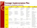 Implementation Approach Template 10 Website Implementation Plan Template Xapum Templatesz234