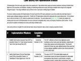 Implementation Approach Template Implementation Milestone Baskan Idai Co