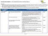 Implementation Approach Template Implementation Plan Template Great Printable Calendars