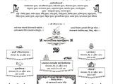 Indian Marriage Card In Hindi Wedding Invitation Card In Hindi Cobypic Com