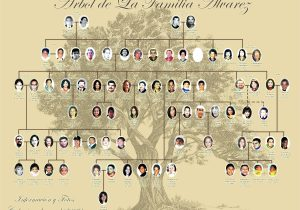 Interactive Family Tree Template 10 Generation Family Tree Template Excel Luxury 10