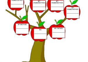 Interactive Family Tree Template My English Class Resources Diagrams In Education
