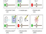 Interactive Storyboard Template 5 Interactive Storyboards Examples In Pdf Sample