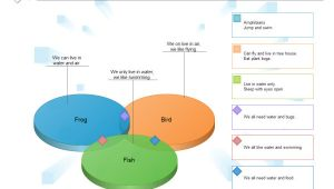 Interactive Venn Diagram Template Interactive tool Venn Diagram
