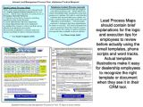 Internet Car Sales Email Templates Internet Battle Plan Growing Your Bdc and Internet Sales