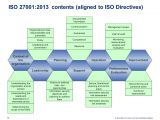 Iso 27001 Templates Free Download Free iso 27001 Controls Spreadsheet Laobing Kaisuo