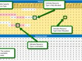 It Capacity Planning Template Capacity Planning Template Excel Download Free Project
