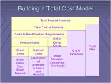 It Service Cost Model Template Cost Reduction Strategies Focus and Techniques