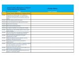 It Service Cost Model Template It Service Desk software Rfp Template