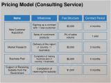 It Service Cost Model Template Pricing Model Consulting Service Items